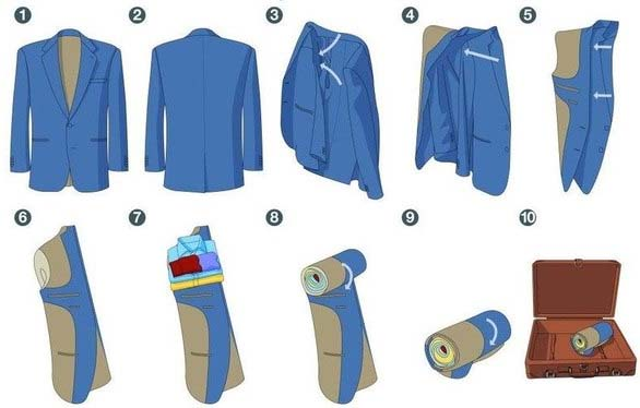 how package a jacket
