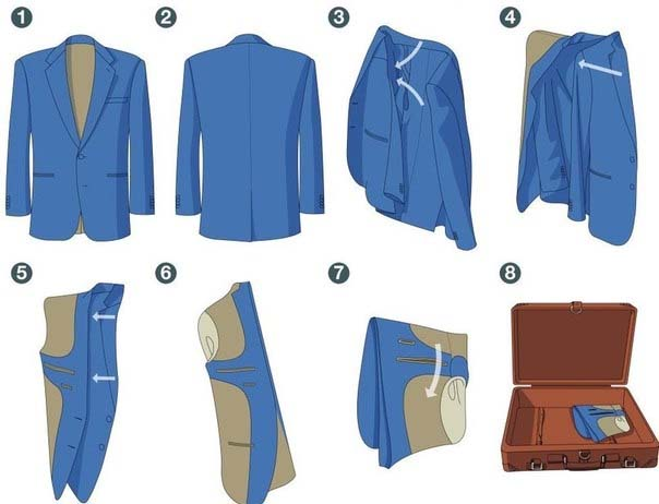 how package a jacket3